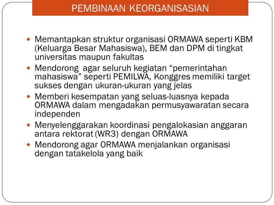  Memantapkan struktur organisasi ORMAWA seperti KBM (Keluarga Besar Mahasiswa), BEM dan DPM di tingkat universitas maupun fakultas  Mendorong agar s