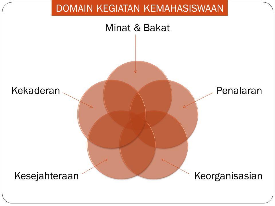 Menanamkan nilai-nilai ideologi Muhammadiyah di kalangan organisasi kemahasiswaan (ORMAWA) di lingkungan UAD secara lebih sistematis dan strategis seperti melalui Baitul Arqom dan Darul Arqom bagi seluruh ORMAWA UAD.