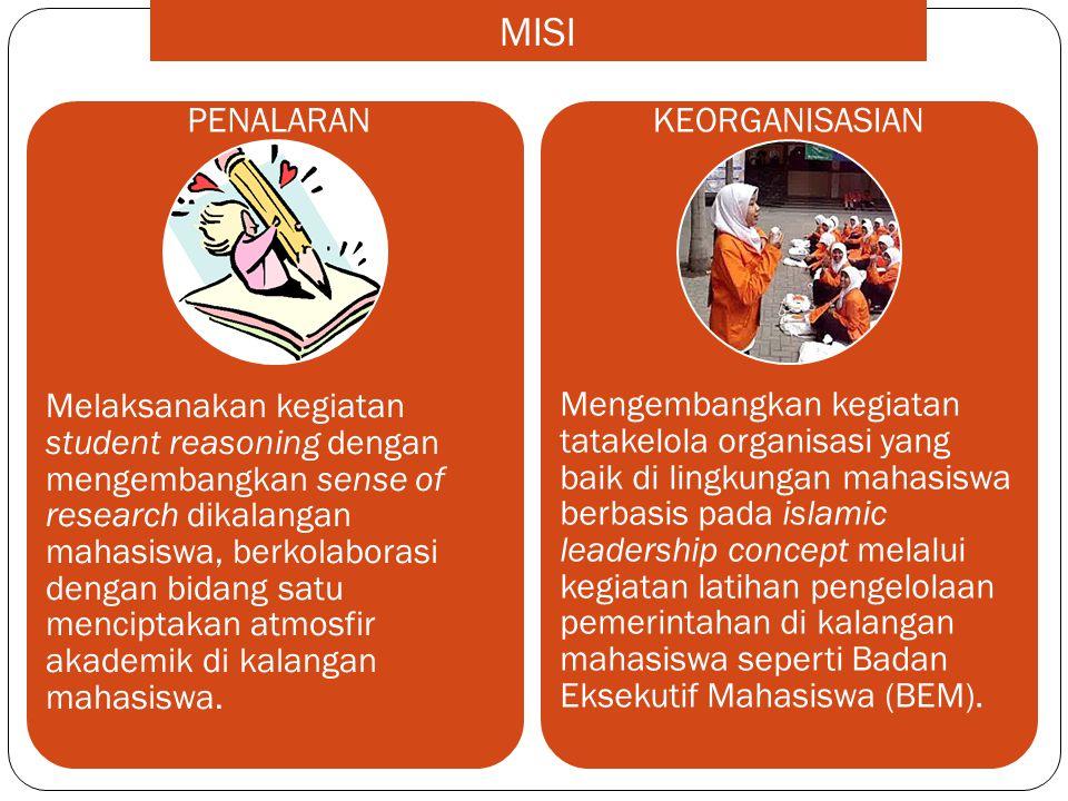 KEGIATAN MINAT & BAKAT UAD JUMLAH MAHASISWA BEREPUTASI NASIONAL UNIVERSITAS AHMAD DAHLAN BIDANG MINAT DAN BAKAT