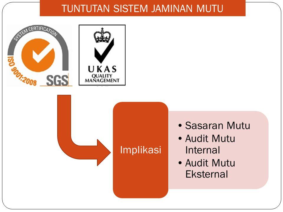 TUNTUTAN SISTEM JAMINAN MUTU •Sasaran Mutu •Audit Mutu Internal •Audit Mutu Eksternal Implikasi
