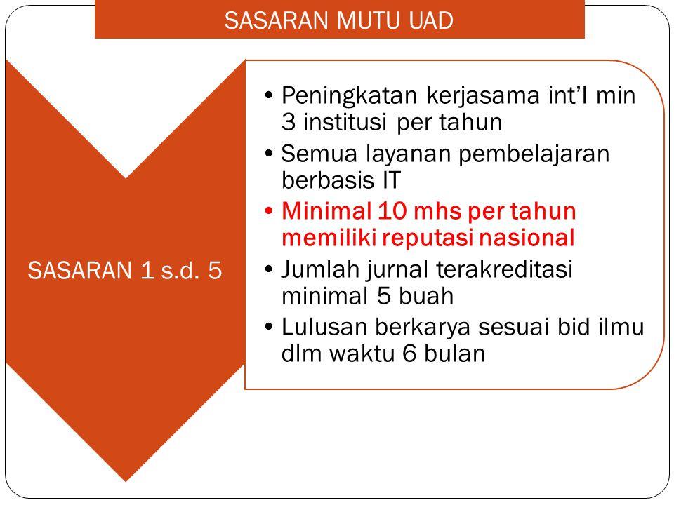 SASARAN 6 s.d.