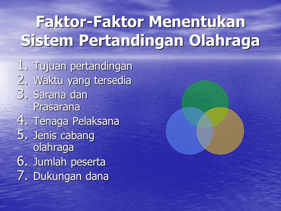 Faktor-Faktor Menentukan Sistem Pertandingan Olahraga 1.