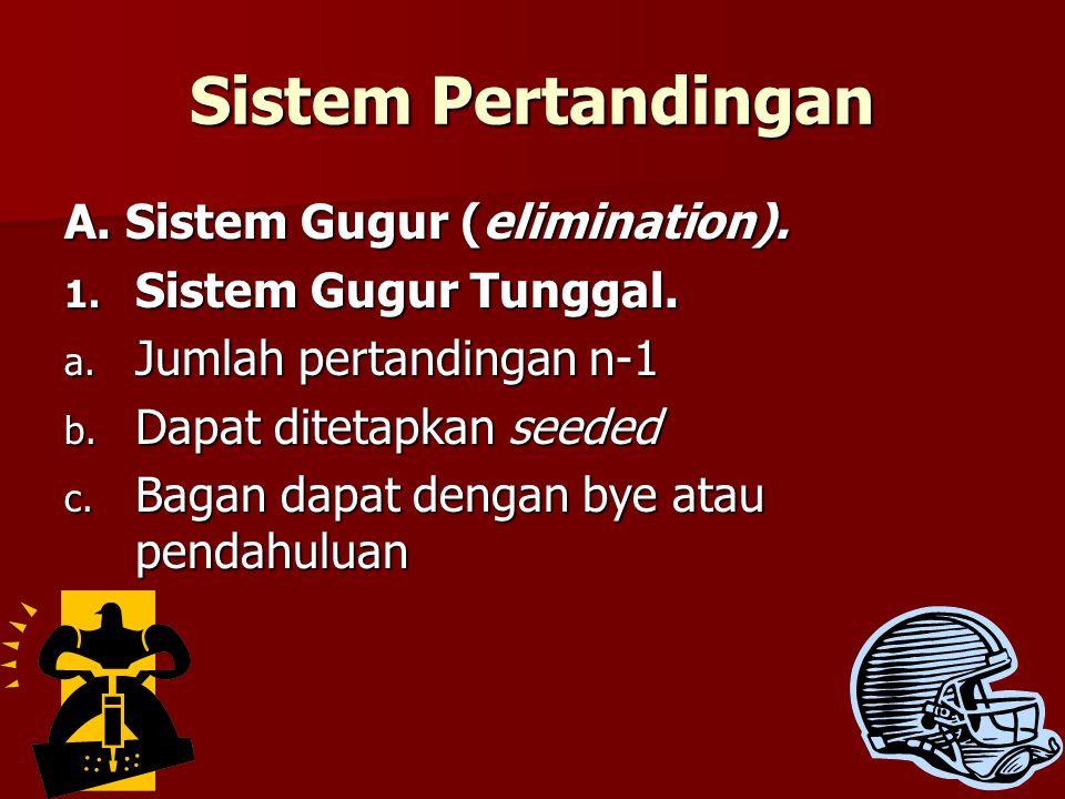 Sistem Pertandingan A.Sistem Gugur (elimination).