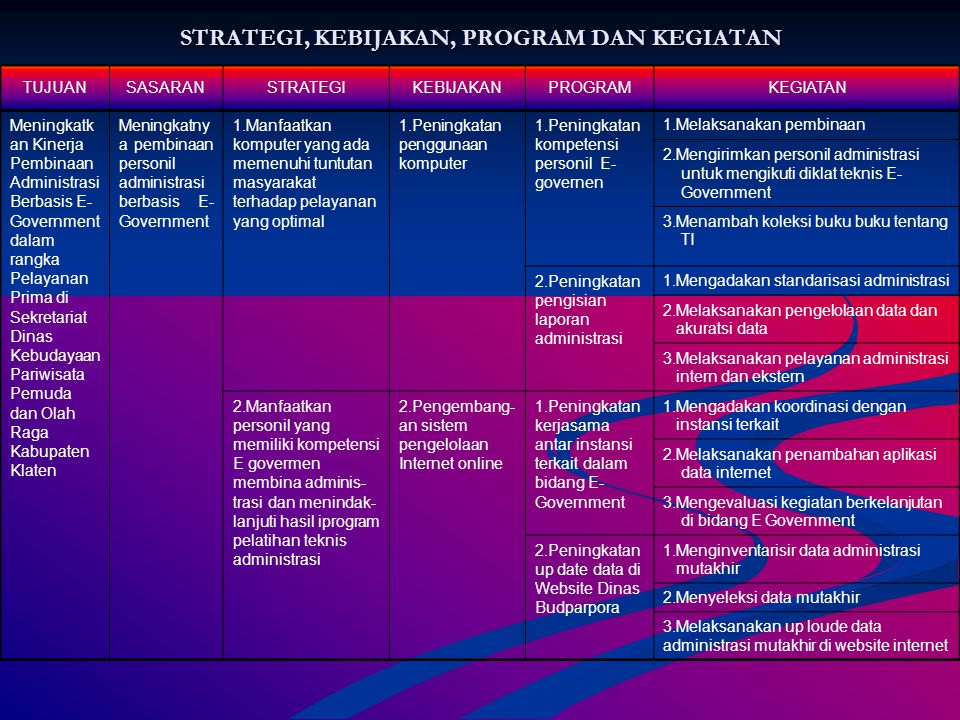 PERUMUSAN STRATEGI FKK INTERNAL FKK EKSTERNAL Strenght (S) 1.