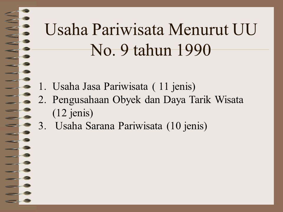 Usaha Pariwisata Menurut UU No. 9 tahun 1990 1.Usaha Jasa Pariwisata ( 11 jenis) 2.Pengusahaan Obyek dan Daya Tarik Wisata (12 jenis) 3. Usaha Sarana