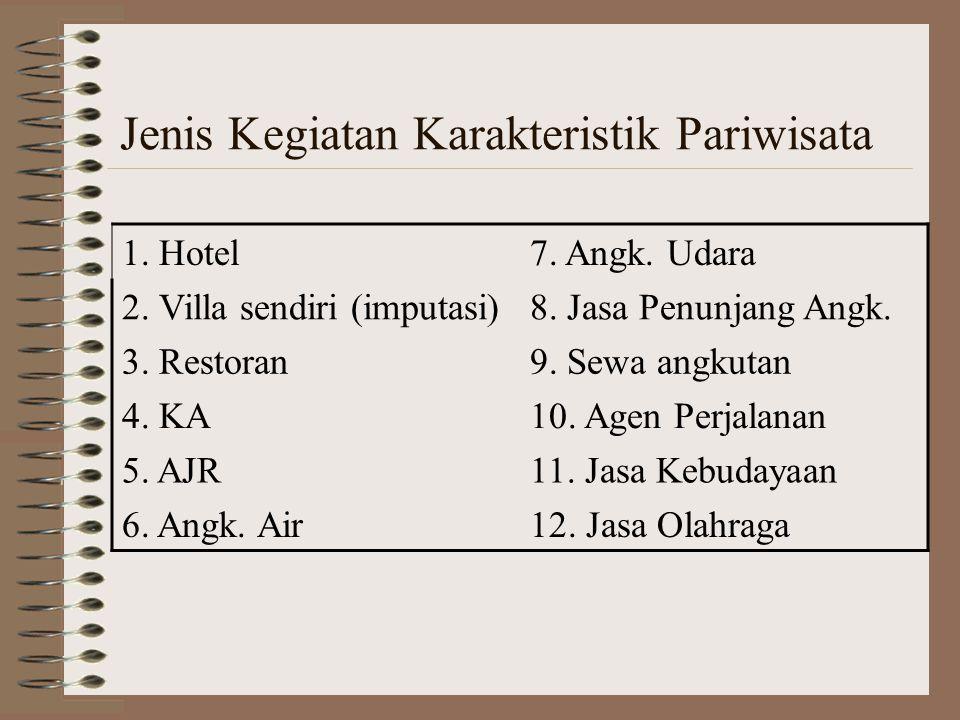 1.Jasa Akomodasi 1.1.Hotel dan sejenisnya 1.2. Villa milik sendiri 2.