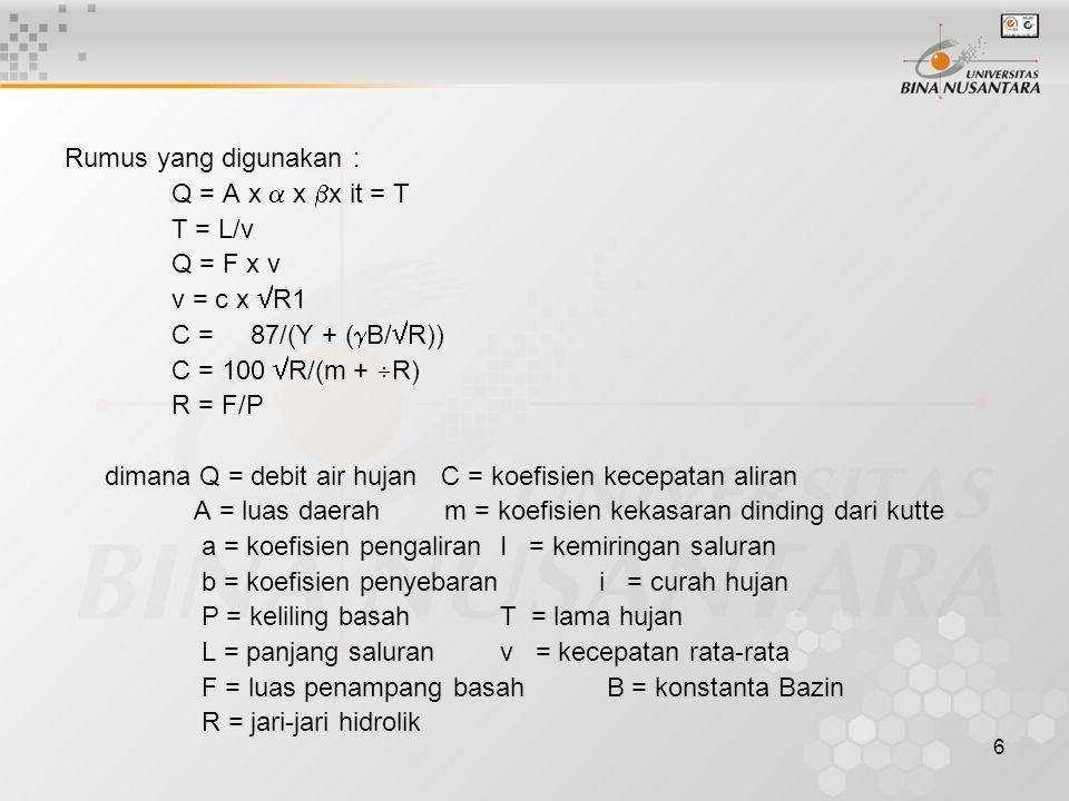6 Rumus yang digunakan : Q = A x  x  x it = T T = L/v Q = F x v v = c x  R1 C = 87/(Y + (  B/  R)) C = 100  R/(m +  R) R = F/P dimana Q = debit