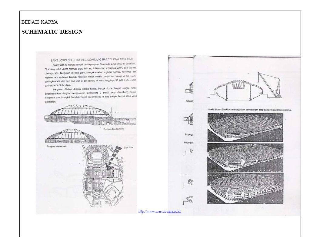 BEDAH KARYA SCHEMATIC DESIGN http://www.mercubuana.ac.id