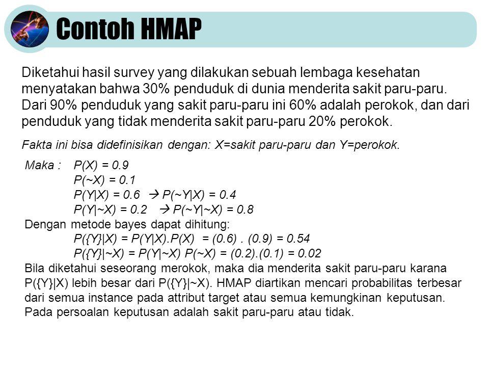 Contoh HMAP Diketahui hasil survey yang dilakukan sebuah lembaga kesehatan menyatakan bahwa 30% penduduk di dunia menderita sakit paru-paru. Dari 90%