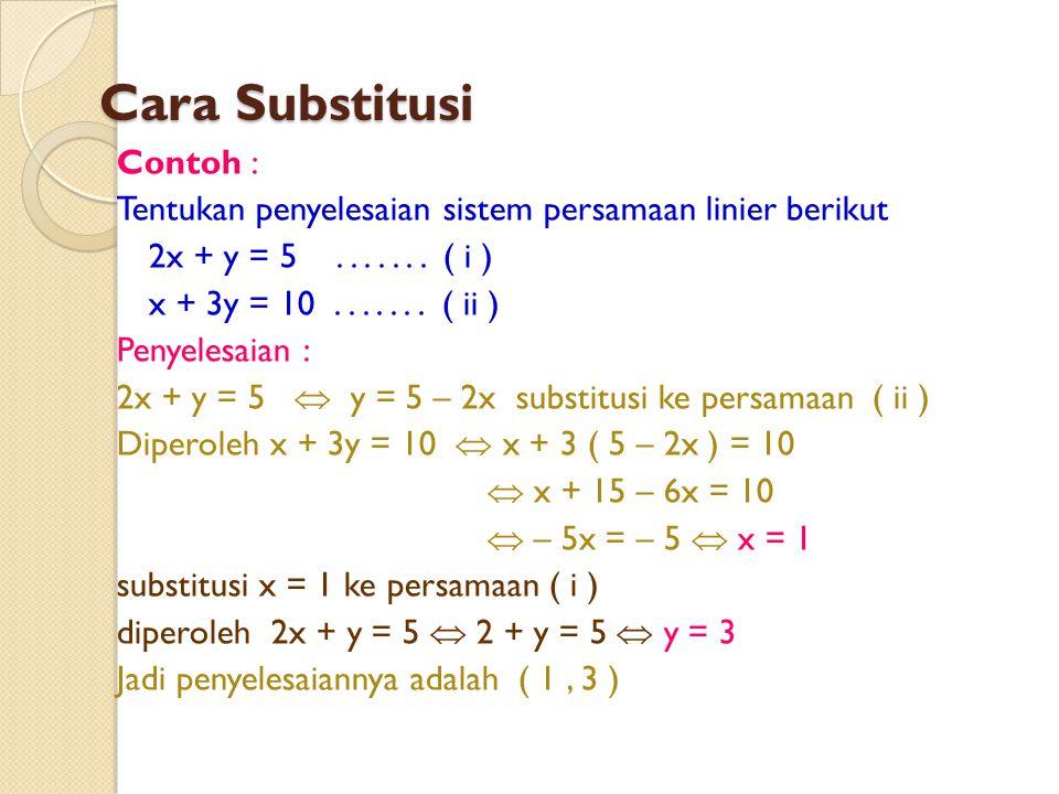 Cara Menyelesaikan Sistem Persamaan Linear Dua Variabel CCara Substitusi CCara Eliminasi CCara Eliminasi dan Substitusi