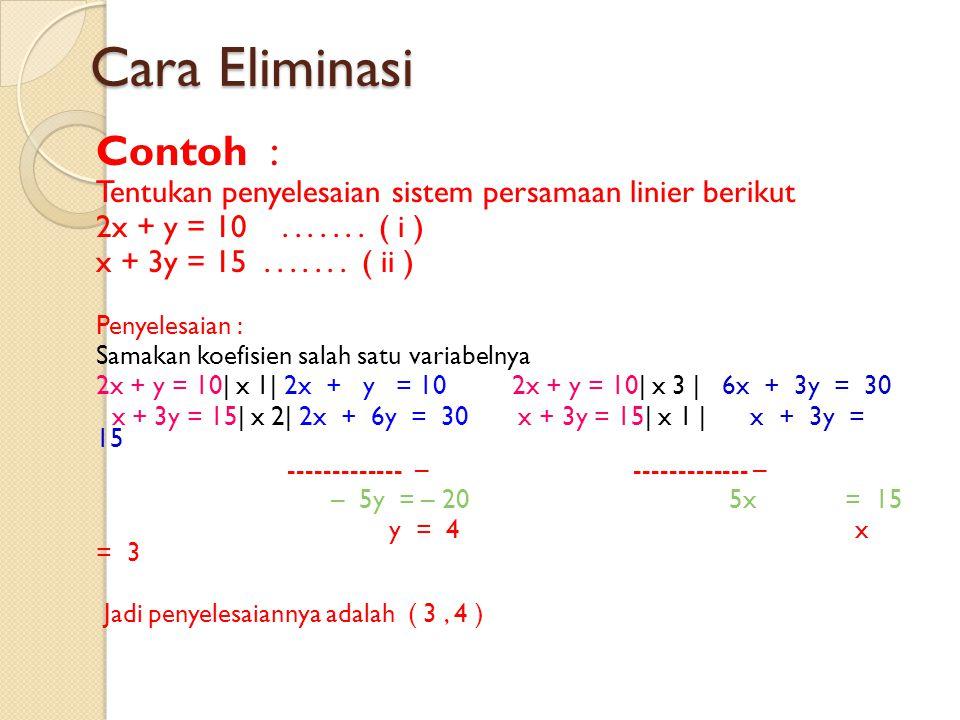 Cara Substitusi Contoh : Tentukan penyelesaian sistem persamaan linier berikut 2x + y = 5.......