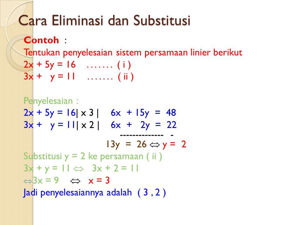 Cara Eliminasi Contoh : Tentukan penyelesaian sistem persamaan linier berikut 2x + y = 10.......