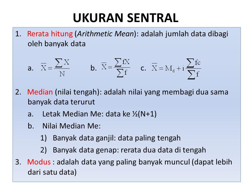 UKURAN SENTRAL 1. Rerata hitung (Arithmetic Mean): adalah jumlah data dibagi oleh banyak data a.b.c. 2. Median (nilai tengah): adalah nilai yang memba