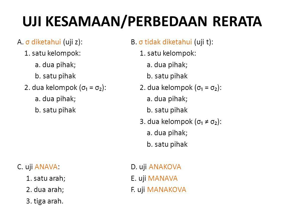 UJI KESAMAAN/PERBEDAAN RERATA A. σ diketahui (uji z):B. σ tidak diketahui (uji t): 1. satu kelompok: 1. satu kelompok: a. dua pihak; a. dua pihak; b.
