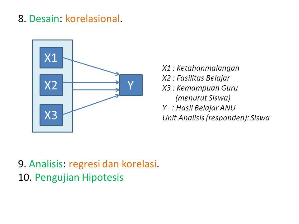 8. Desain: korelasional. X1 : Ketahanmalangan X2 : Fasilitas Belajar X3 : Kemampuan Guru (menurut Siswa) Y : Hasil Belajar ANU Unit Analisis (responde