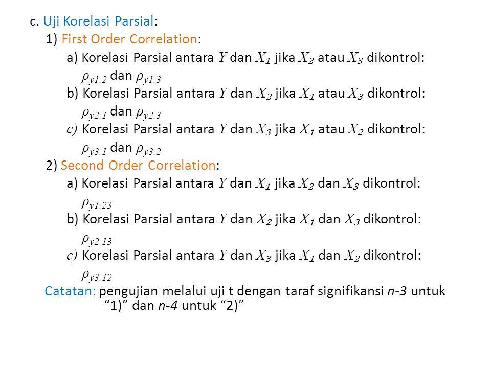 c. Uji Korelasi Parsial: 1) First Order Correlation: a) Korelasi Parsial antara Y dan X ₁ jika X ₂ atau X ₃ dikontrol: ρ y1.2 dan ρ y1.3 b) Korelasi P