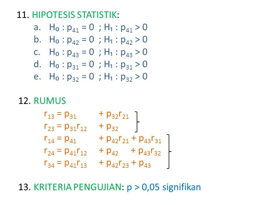 11. HIPOTESIS STATISTIK: a.H₀ : p 41 = 0 ; H₁ : p 41 > 0 b.H₀ : p 42 = 0 ; H₁ : p 42 > 0 c.H₀ : p 43 = 0 ; H₁ : p 43 > 0 d.H₀ : p 31 = 0 ; H₁ : p 31 >