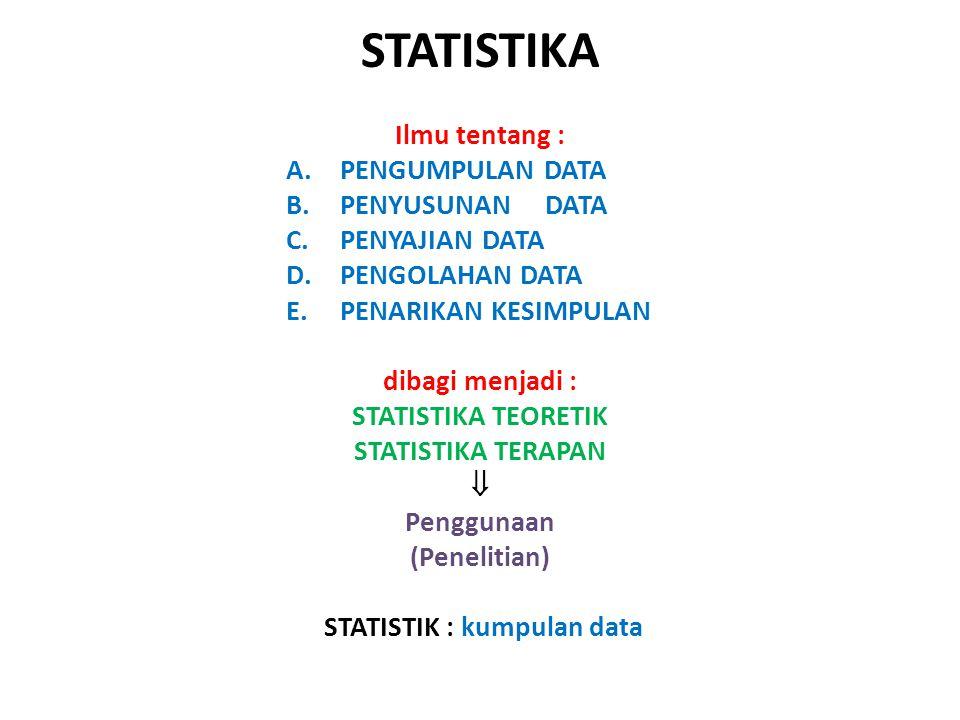 STATISTIKA Ilmu tentang : A.PENGUMPULAN DATA B.PENYUSUNAN DATA C.PENYAJIAN DATA D.PENGOLAHAN DATA E.PENARIKAN KESIMPULAN dibagi menjadi : STATISTIKA T
