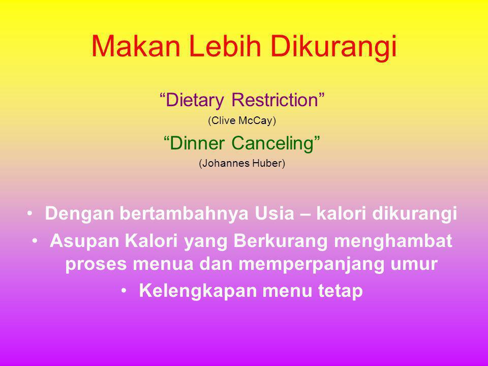 Makan Lebih Dikurangi Dietary Restriction (Clive McCay) Dinner Canceling (Johannes Huber) •Dengan bertambahnya Usia – kalori dikurangi •Asupan Kalori yang Berkurang menghambat proses menua dan memperpanjang umur •Kelengkapan menu tetap