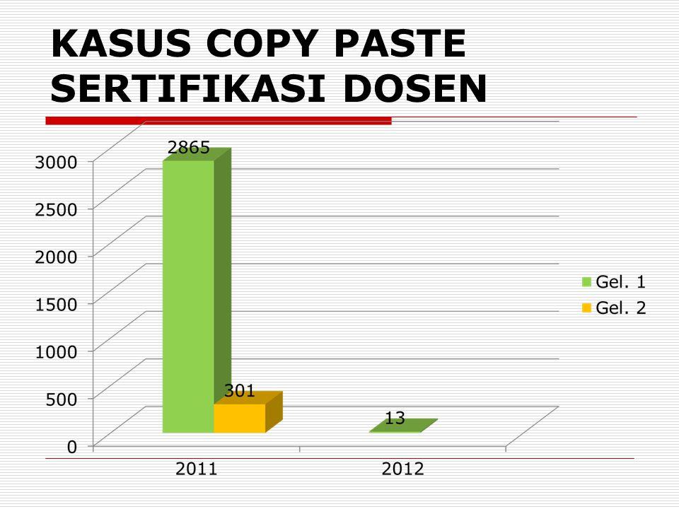 KASUS COPY PASTE SERTIFIKASI DOSEN