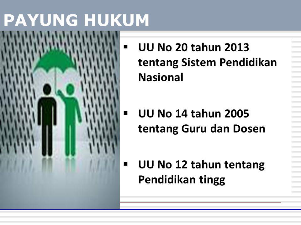 PAYUNG HUKUM  UU No 20 tahun 2013 tentang Sistem Pendidikan Nasional  UU No 14 tahun 2005 tentang Guru dan Dosen  UU No 12 tahun tentang Pendidikan