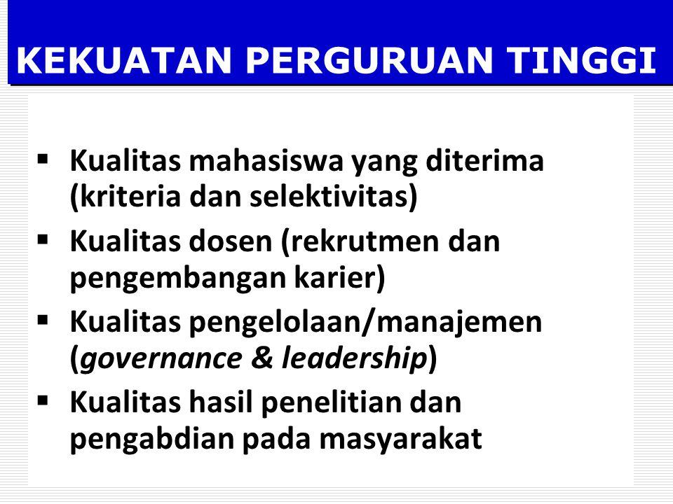 KEKUATAN PERGURUAN TINGGI  Kualitas mahasiswa yang diterima (kriteria dan selektivitas)  Kualitas dosen (rekrutmen dan pengembangan karier)  Kualit