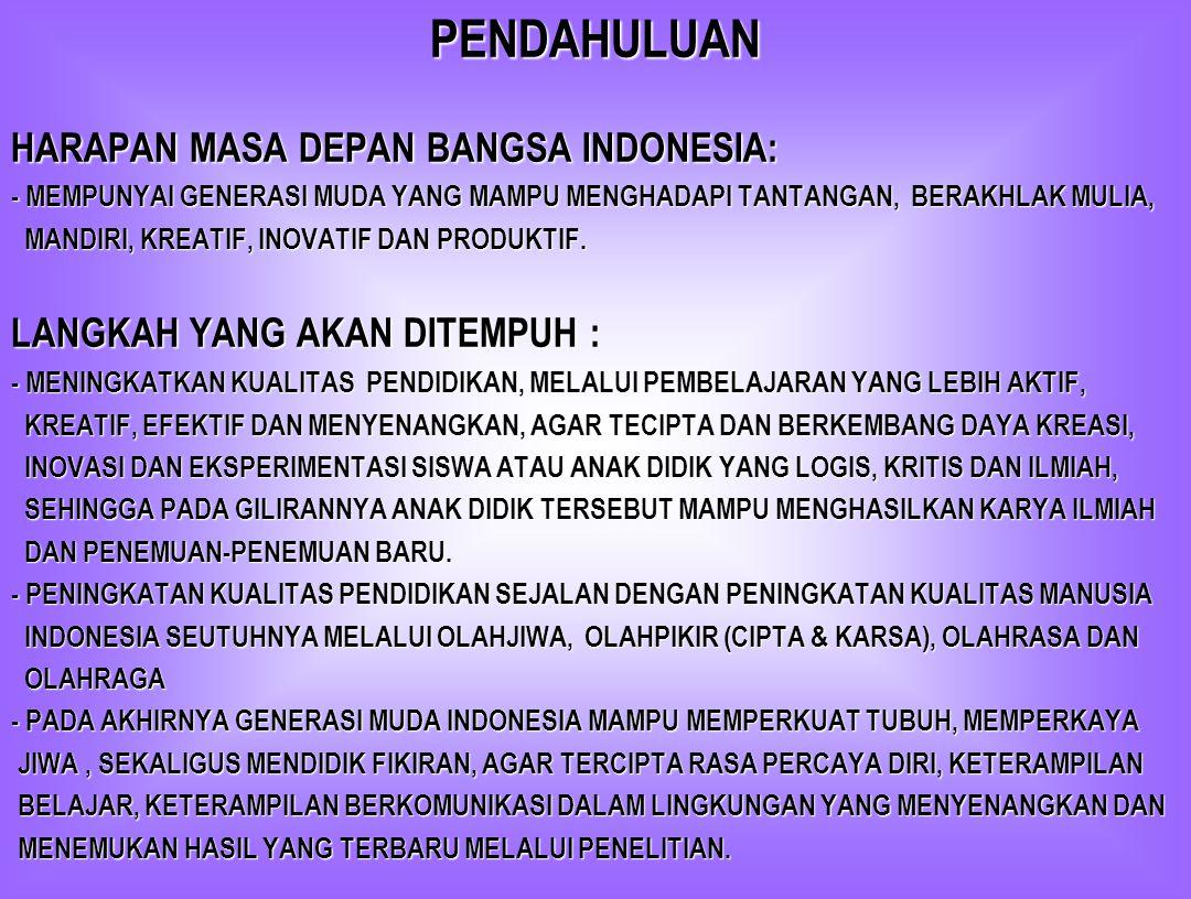 PENDAHULUAN HARAPAN MASA DEPAN BANGSA INDONESIA: - MEMPUNYAI GENERASI MUDA YANG MAMPU MENGHADAPI TANTANGAN, BERAKHLAK MULIA, MANDIRI, KREATIF, INOVATI