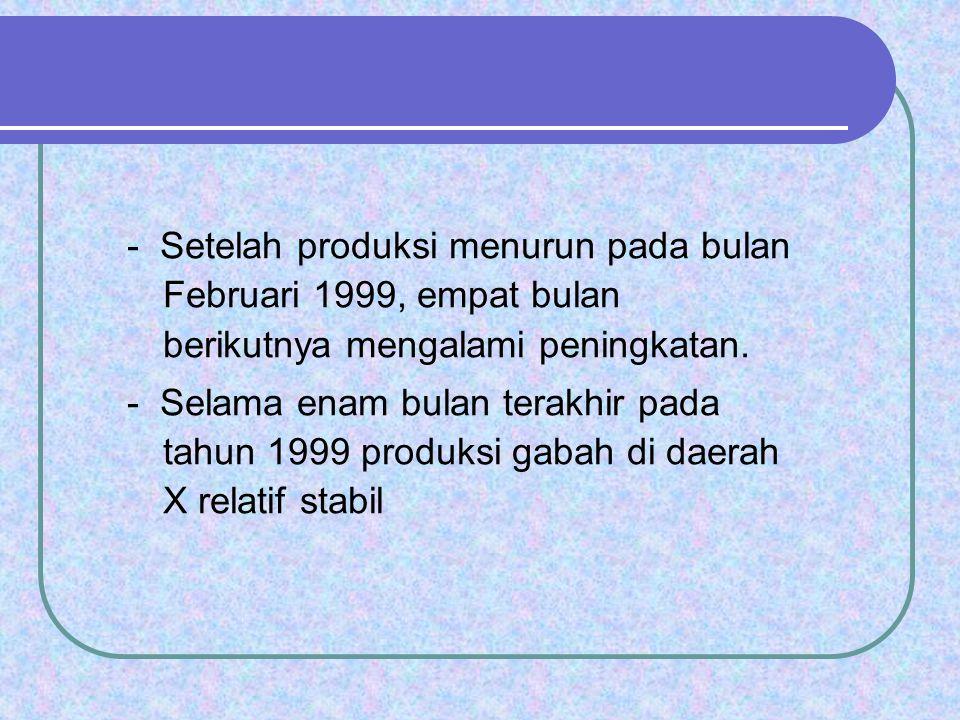 - Setelah produksi menurun pada bulan Februari 1999, empat bulan berikutnya mengalami peningkatan. - Selama enam bulan terakhir pada tahun 1999 produk