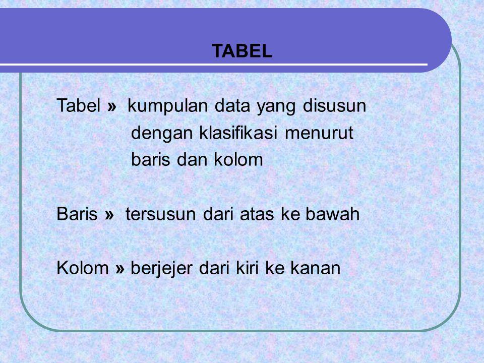 TABEL Tabel » kumpulan data yang disusun dengan klasifikasi menurut baris dan kolom Baris » tersusun dari atas ke bawah Kolom » berjejer dari kiri ke