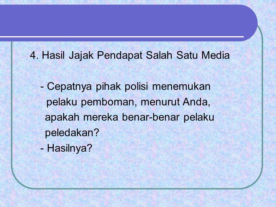 4. Hasil Jajak Pendapat Salah Satu Media - Cepatnya pihak polisi menemukan pelaku pemboman, menurut Anda, apakah mereka benar-benar pelaku peledakan?