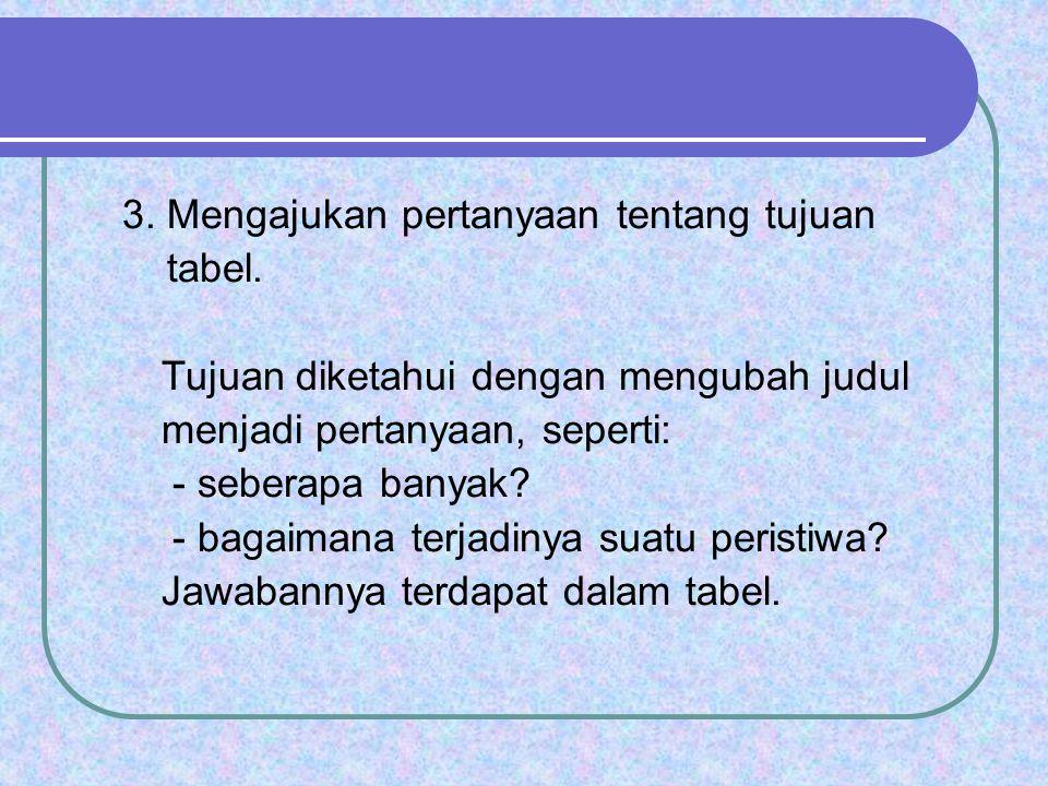 4. Membaca isi tabel. Baca tabel secara menyeluruh untuk mendapatkan informasi yang disajikan.
