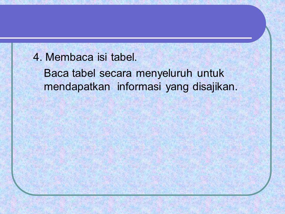 PRESTASI INDONESIA DI PIALA SUDIRMAN TahunPosisiLawan 1989JuaraKorea Selatan 1991FinalisKorea Selatan 1993FinalisKorea Selatan 1995FinalisCina 1997SemifinalisCina 1999SemifinalisDenmark 2001FinalisCina 2003SemifinalisCina