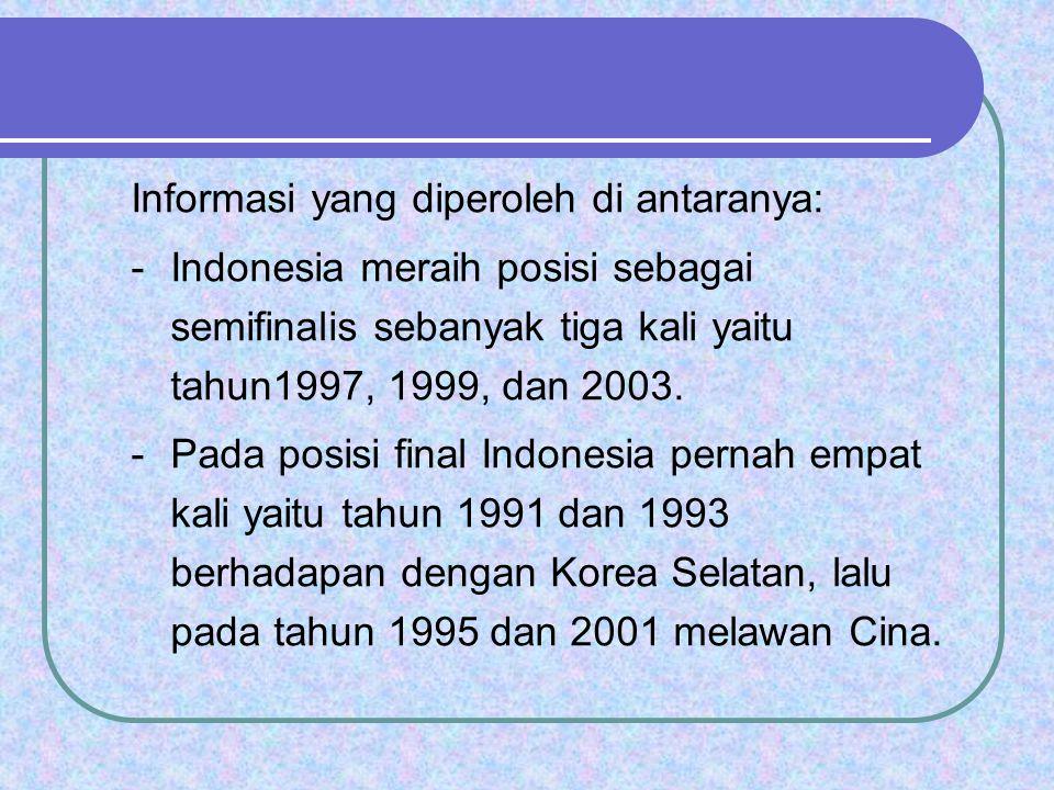 Informasi yang diperoleh di antaranya: -Indonesia meraih posisi sebagai semifinalis sebanyak tiga kali yaitu tahun1997, 1999, dan 2003. -Pada posisi f