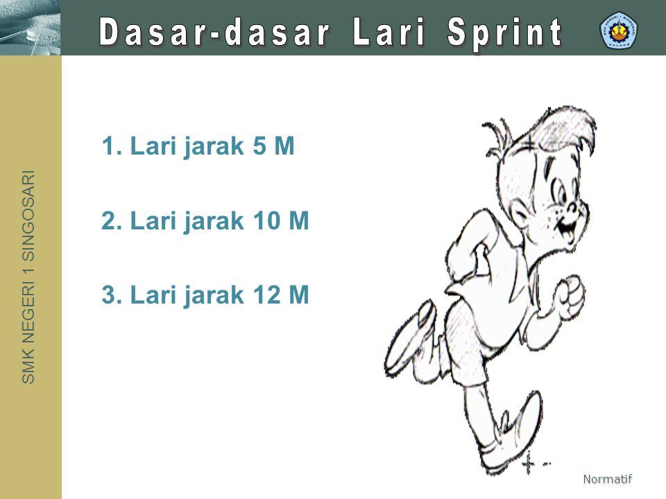 SMK NEGERI 1 SINGOSARI Normatif DDasar lari sprint SSenam pembentukan PPegangan raket PPukulan service