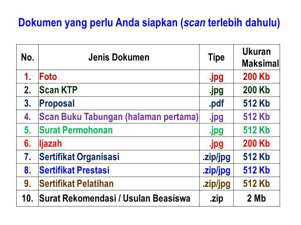 No.Jenis DokumenTipe Ukuran Maksimal 1.Foto.jpg200 Kb 2.Scan KTP.jpg200 Kb 3.Proposal.pdf512 Kb 4.Scan Buku Tabungan (halaman pertama).jpg512 Kb 5.Sur