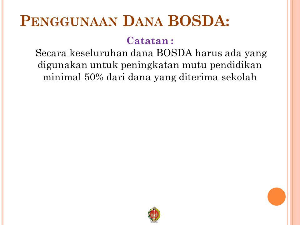 P ENGGUNAAN D ANA BOSDA: Catatan : Secara keseluruhan dana BOSDA harus ada yang digunakan untuk peningkatan mutu pendidikan minimal 50% dari dana yang diterima sekolah