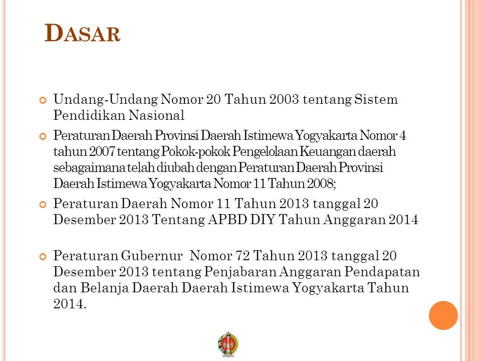 D ASAR Undang-Undang Nomor 20 Tahun 2003 tentang Sistem Pendidikan Nasional Peraturan Daerah Provinsi Daerah Istimewa Yogyakarta Nomor 4 tahun 2007 te