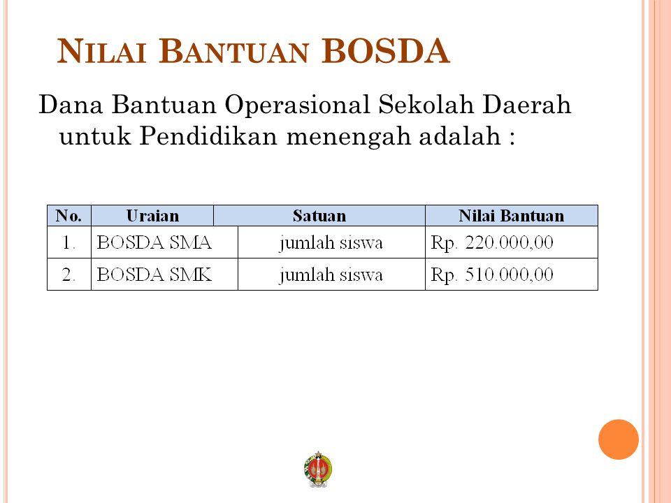 N ILAI B ANTUAN BOSDA Dana Bantuan Operasional Sekolah Daerah untuk Pendidikan menengah adalah :