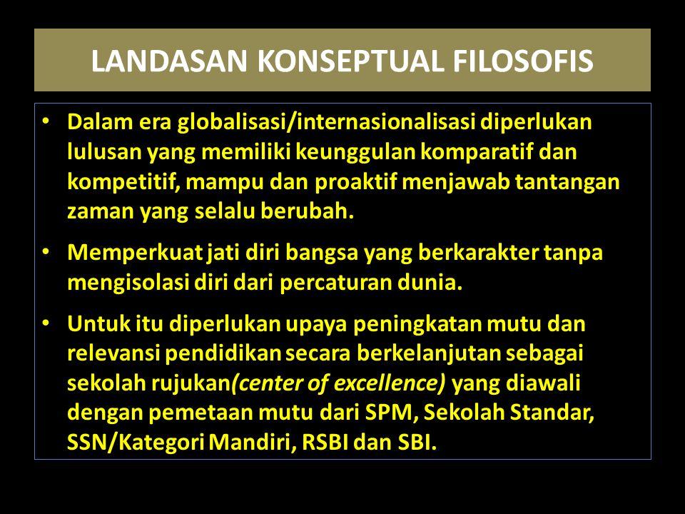LANDASAN KONSEPTUAL FILOSOFIS • Dalam era globalisasi/internasionalisasi diperlukan lulusan yang memiliki keunggulan komparatif dan kompetitif, mampu dan proaktif menjawab tantangan zaman yang selalu berubah.