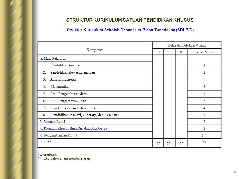 3 STRUKTUR KURIKULUM SATUAN PENDIDIKAN KHUSUS Struktur Kurikulum Sekolah Dasar Luar Biasa Tunadaksa (SDLB/D) Komponen Kelas dan Alokasi Waktu I II III