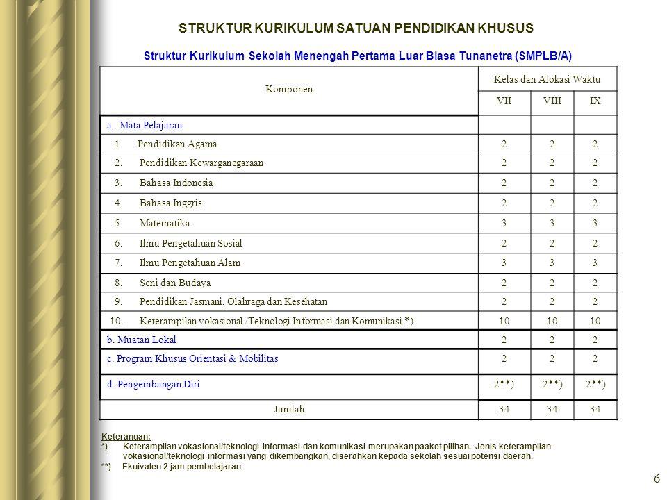 6 STRUKTUR KURIKULUM SATUAN PENDIDIKAN KHUSUS Struktur Kurikulum Sekolah Menengah Pertama Luar Biasa Tunanetra (SMPLB/A) Komponen Kelas dan Alokasi Wa