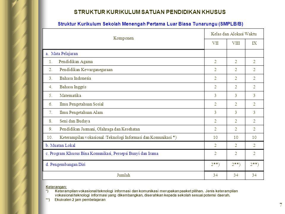 7 STRUKTUR KURIKULUM SATUAN PENDIDIKAN KHUSUS Struktur Kurikulum Sekolah Menengah Pertama Luar Biasa Tunarungu (SMPLB/B) Komponen Kelas dan Alokasi Wa