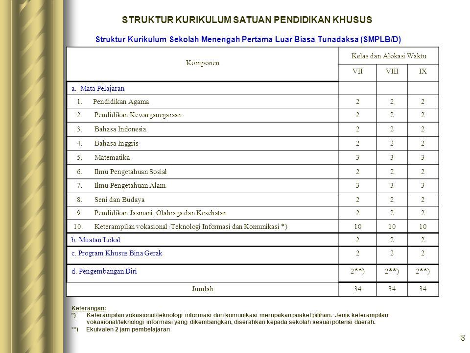 8 STRUKTUR KURIKULUM SATUAN PENDIDIKAN KHUSUS Struktur Kurikulum Sekolah Menengah Pertama Luar Biasa Tunadaksa (SMPLB/D) Komponen Kelas dan Alokasi Wa