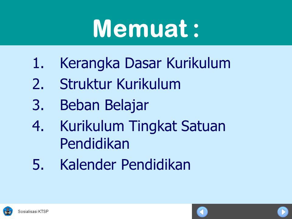 Sosialisasi KTSP STRUKTUR KURIKULUM SATUAN PENDIDIKAN KHUSUS Struktur Kurikulum Sekolah Dasar Luar Biasa (Tunagrahita Ringan (SDLB/C), Tunagrahita Sedang (SDLB/C1), Tunadaksa Sedang SDLB/D1), dan Tunaganda (SDLB/G) Komponen Kelas dan Alokasi Waktu ***) I, II, dan IIIIV, V, dan VI a.