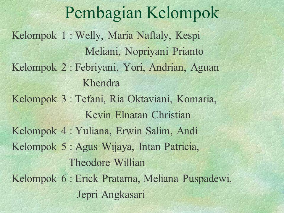 Pembagian Kelompok Kelompok 1 : Welly, Maria Naftaly, Kespi Meliani, Nopriyani Prianto Kelompok 2 : Febriyani, Yori, Andrian, Aguan Khendra Kelompok 3