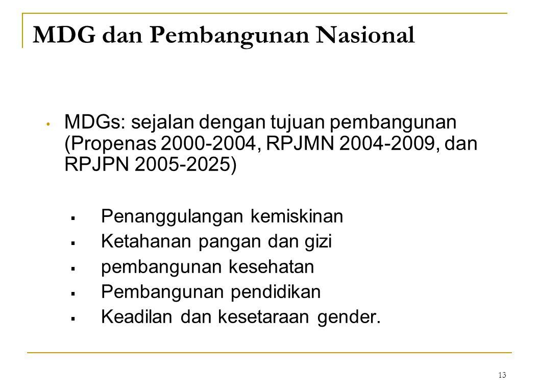 13 MDG dan Pembangunan Nasional • MDGs: sejalan dengan tujuan pembangunan (Propenas 2000-2004, RPJMN 2004-2009, dan RPJPN 2005-2025)  Penanggulangan kemiskinan  Ketahanan pangan dan gizi  pembangunan kesehatan  Pembangunan pendidikan  Keadilan dan kesetaraan gender.