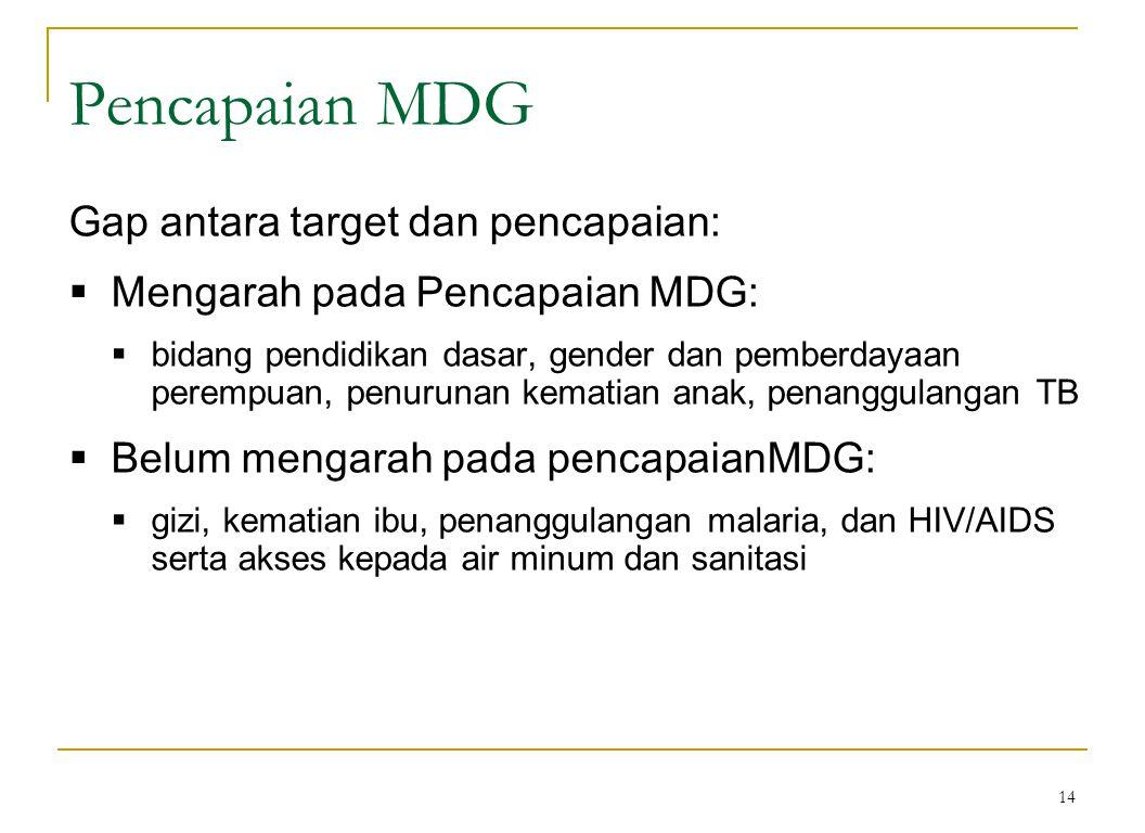 14 Pencapaian MDG Gap antara target dan pencapaian:  Mengarah pada Pencapaian MDG:  bidang pendidikan dasar, gender dan pemberdayaan perempuan, penurunan kematian anak, penanggulangan TB  Belum mengarah pada pencapaianMDG:  gizi, kematian ibu, penanggulangan malaria, dan HIV/AIDS serta akses kepada air minum dan sanitasi