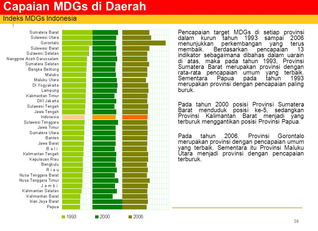 16 Pencapaian target MDGs di setiap provinsi dalam kurun tahun 1993 sampai 2006 menunjukkan perkembangan yang terus membaik.