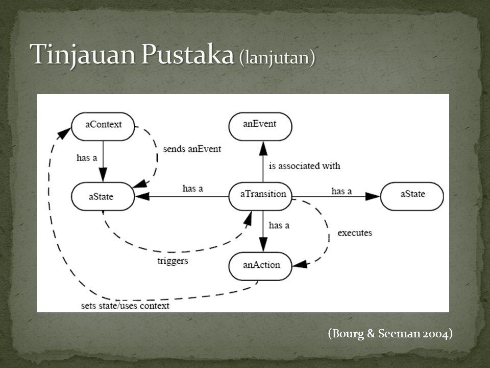 (Bourg & Seeman 2004)