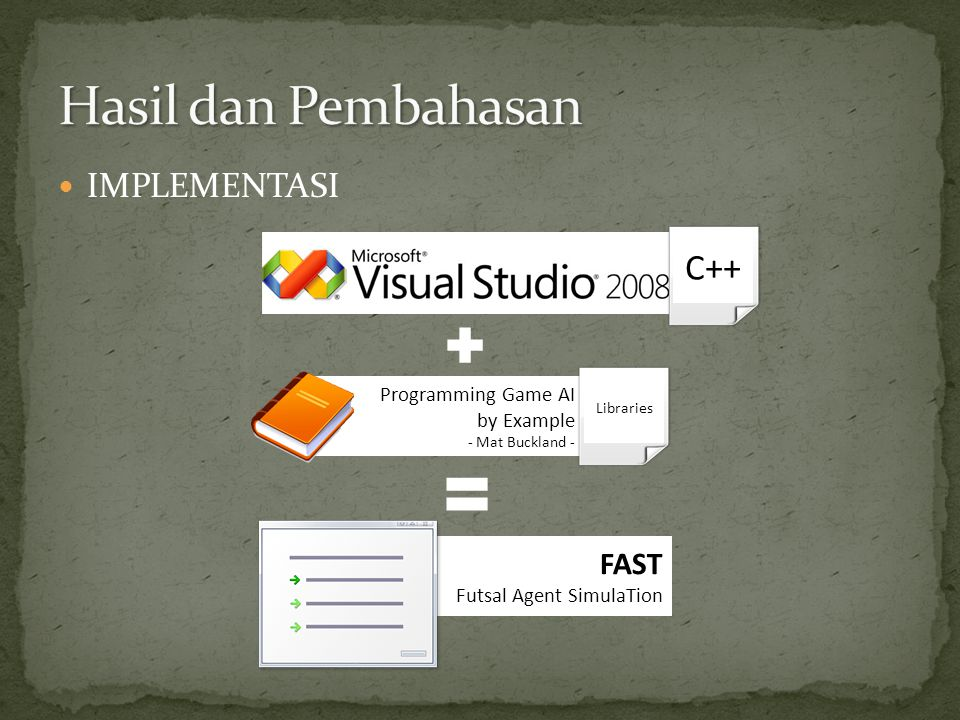  IMPLEMENTASI Programming Game AI by Example - Mat Buckland - Libraries FAST Futsal Agent SimulaTion C++
